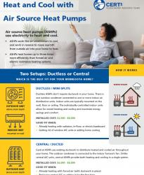 Guide to Air Source Heat Pumps